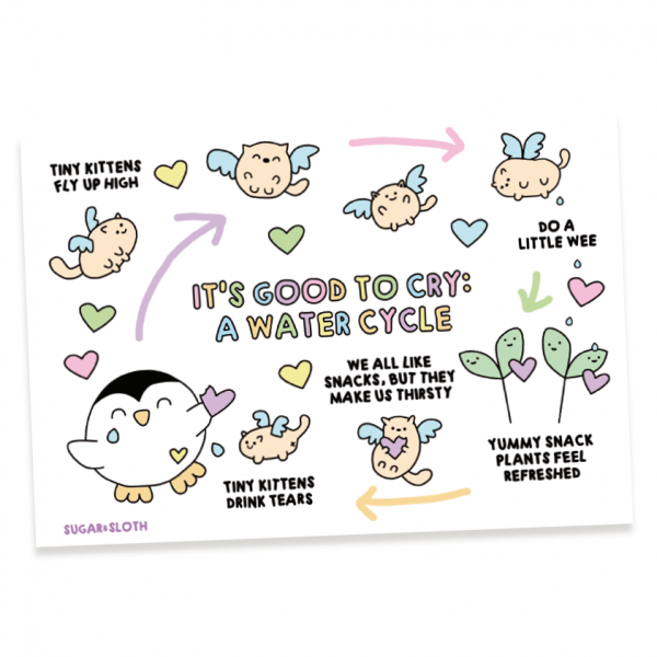 Good to cry postcard